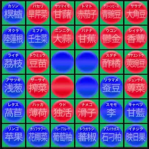 おくら 漢字
