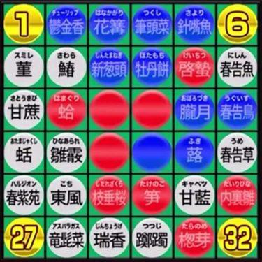 漢字 は る
